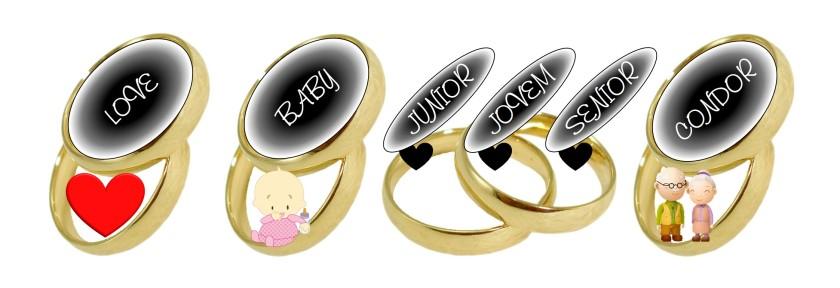 Ciclos casamento