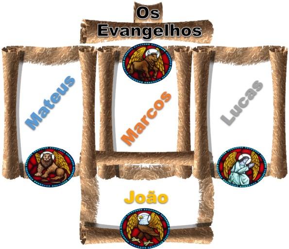 Os Evangelhos